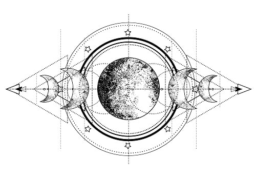 里みさき 西洋占星術